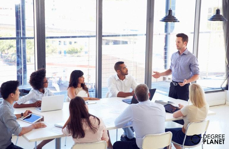 Marketing Professional Organizations