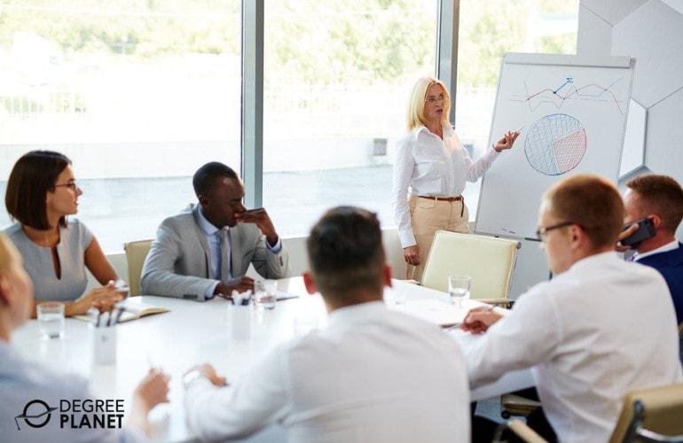 Economics Professional Organizations
