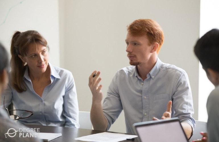 Industrial Organizational Psychology program